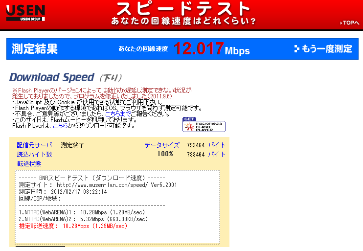 USB-LTE tethering result at Queen's Square Yokohama