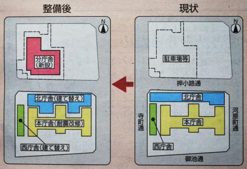 京都市庁舎の建替図