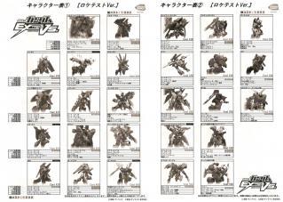 キャラクター表