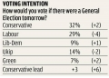 UK-election-poll-IPSOS-MORI-12-Nov.jpg