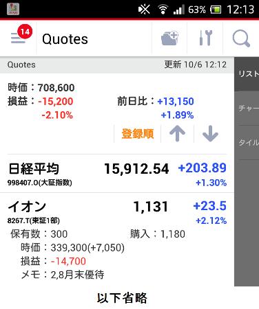 20141006株価