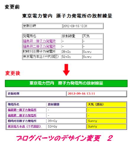 ブログパーツのデザイン変更 2
