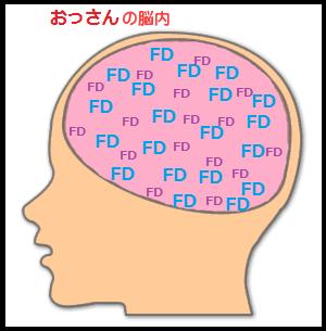 FINAL脳内メーカー_20141202