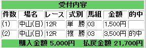 20110609中山12R