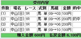 20110609中山1R