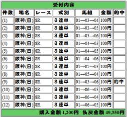 20110609阪神8R 4