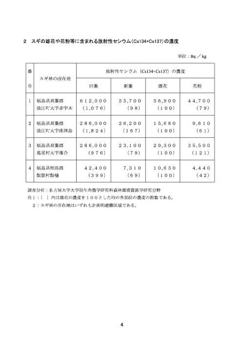 花粉111227-04