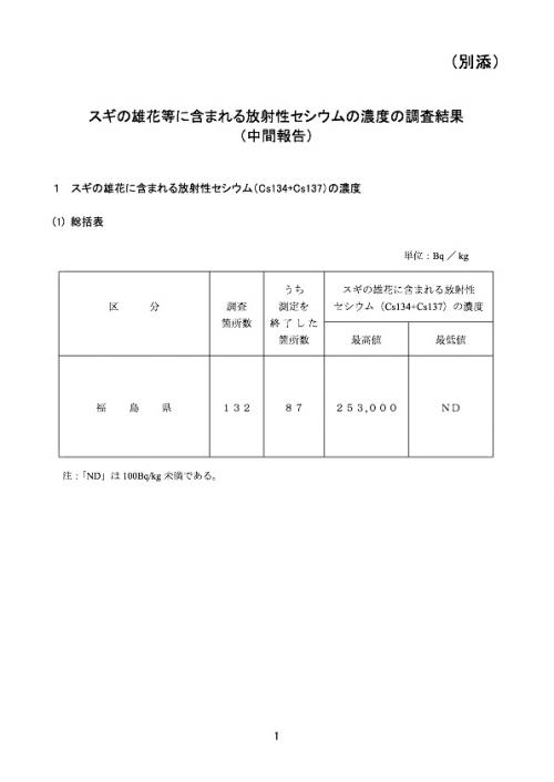 花粉111227-01