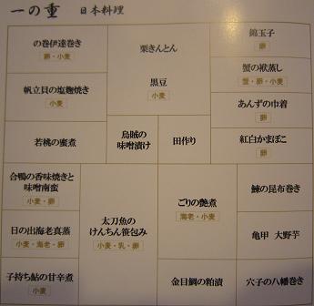おせち料理、日本料理表