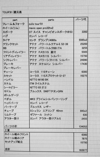 tour'91諸元表