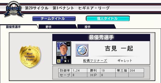 29サイクル1ペナ結果MVP