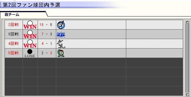 29サイクル2ペナ5日目ファン