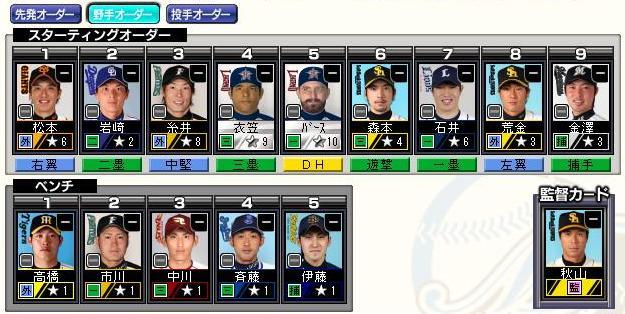 29サイクル2ペナ5日目野手