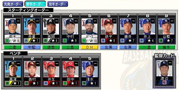 29サイクル3ペナ3日目強力野手