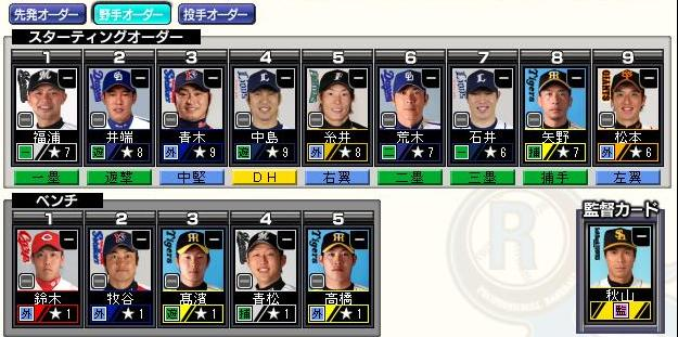 29サイクル3ペナ3日目ブル野手