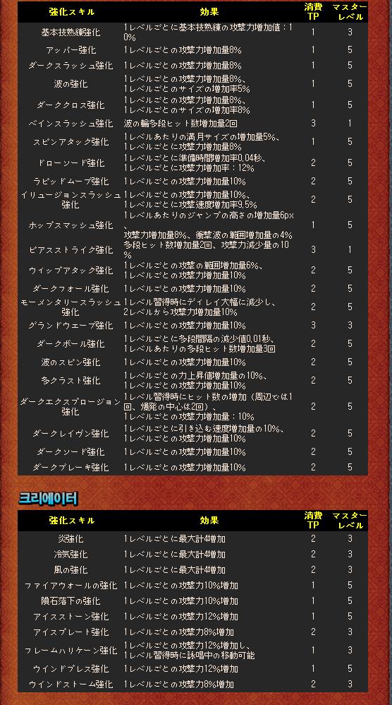 内藤・クリエTP