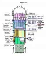 原子炉水位