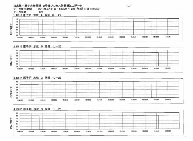 www.tepco.co.jp nu fukushima np plant data f1_5_Process2.pdf