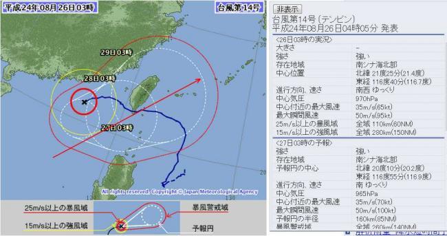 気象庁 - 台風情報14