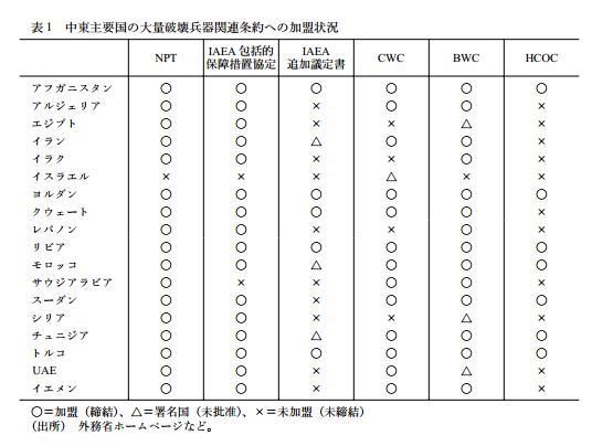 www.jaas.or.jp pdf 53-3 57-71.pdf-045504
