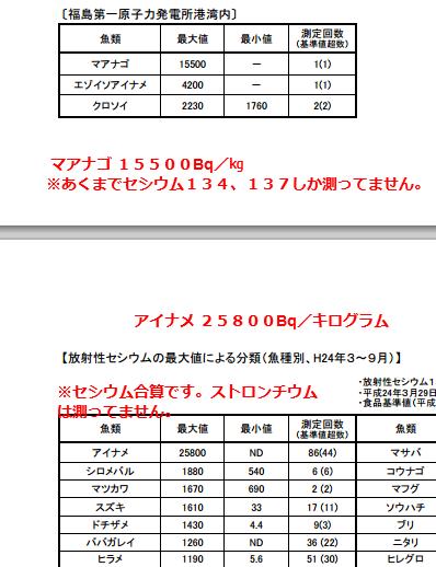 東電プレスリリース2012年11月26日