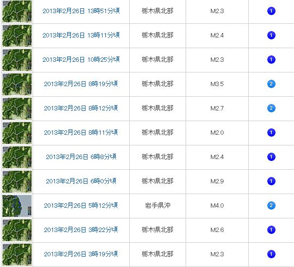 過去の地震情報 日本気象協会