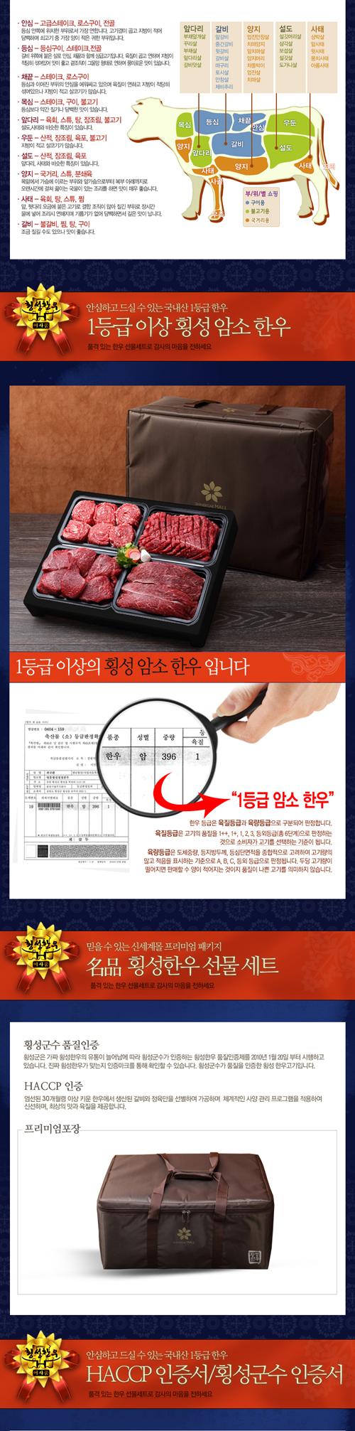 韓牛リス2