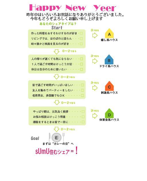 ブログ年賀2011
