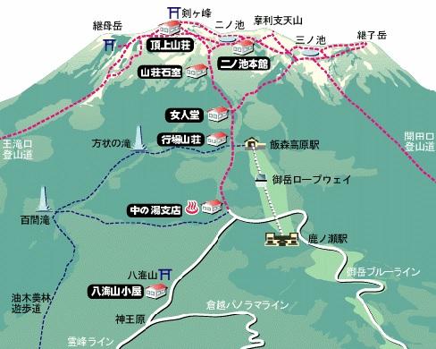 御嶽山登山ルート