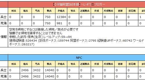 ☆6 990