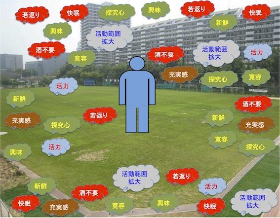 意識マップ05