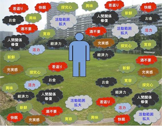 意識マップ06