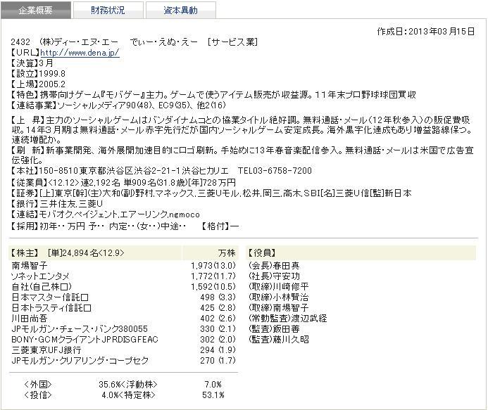 dena-130322(企業概要)