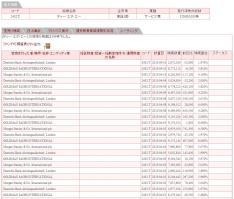Dena機関売り1304012
