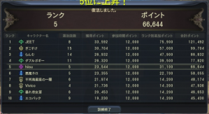 混沌-修練03