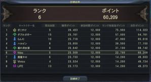 混沌-修練04
