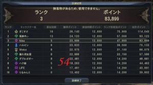 混沌-修練05