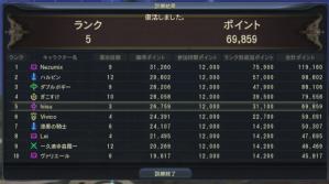 混沌-修練09