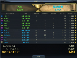 result-2011-07-10