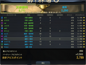 result-2011-07-14