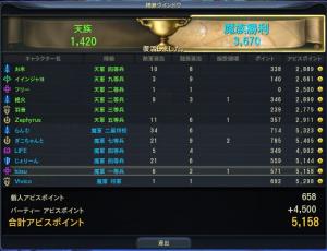 result-2011-07-17