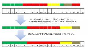 2011-09-13デフラグ2