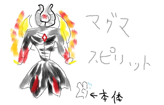 maguma