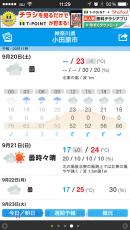 今日の予想最高気温23度らしいけど、そんなにあるとは思えないくらい寒いな。