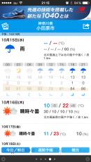 今日って、1日ずっと気温が下がり続けてんのか! #odawara