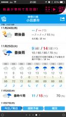 東京は明日の予想気温凄いことになってるみたいだが、こっちは幾分まともなようだな。 #odawara