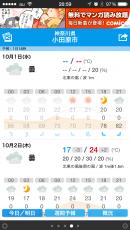 今日の予報24度だけど24度ってこんなに涼しかったっけ?と思ったら、21度しかなかったのか。