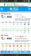 やっぱり18時の気温も予報より下がってるな。 #odawara