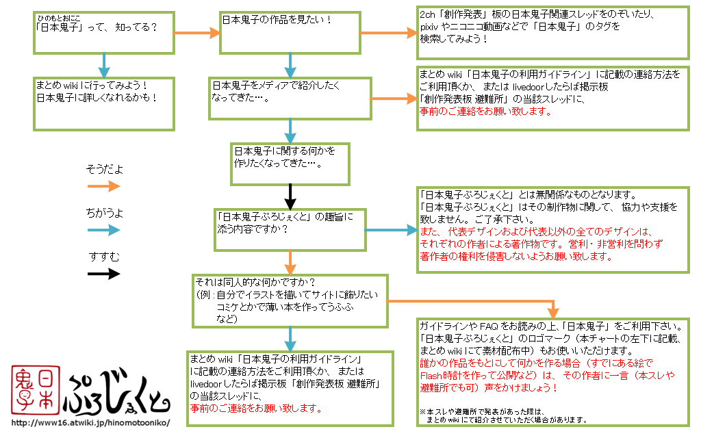guideline.png