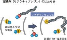 グラフィック 2
